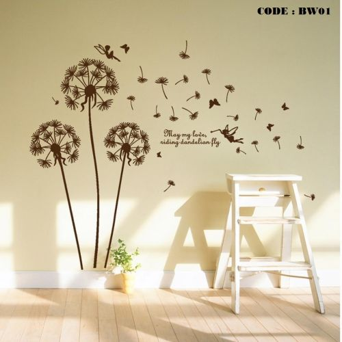 Wall Sticker - Normal Range Series
